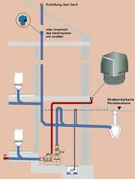 lüftung abwasserleitungen bad und sanitär abwasser