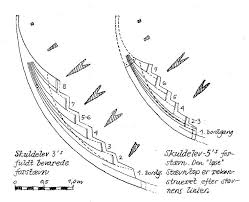 8 best model viking ship plans images on pinterest viking ship