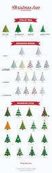Christmas Tree Types Oregon by Christmas Tree Decoration Guide Infographic Visualistan