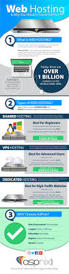 Best 25+ Dns Ideas On Pinterest | Us Dns Codes, Dns Codes And Name ... How To Use Our Dns Hosting Record Management Preguntes Freqents Computehost Reviews Bitcoin Bittrustorg Top 5 Best Providers Of 2017 Stratusly Do I Manage My Records Hetzner Help Centre Host Your Site In Amazon S3 And Link To Domain Via Route53 Cloudflare Wants Update Registration Model Automate Create A Noip Dynamic Account Answer Netgear Support Godaddy Cname Mx For Zoho Mail Free Bhost Vps With Unmetered Bandwidth Google Cloud Alternatives Similar Websites Apps Looks Like Someone Forgot Renew Their Hosting Service