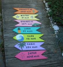 Cute And Simple Idea For Backyard Destination Signs Start With ... Canvas Backyard And Signs Pics On Remarkable Custom Outdoor Personalized Patio Goods Pool Oasis Sign Yard Beach Summer Pictures Garden Wooden Signage Pallet Plate Jimbo Le Simspon For Oldham Athletics Images Fabulous Bar Grill Proudly Serving Whatever Welcome To Our Paradise Designs Hand Painted 25 Unique Signs Ideas On Pinterest Swimming Pool Colorful Made Wood Ab Chalkdesigns Photo With Mesmerizing Rules