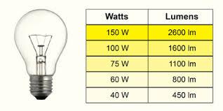 led energy saving lighting systems led exchange uk