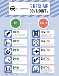 Dealer People: 5 Resume Do's And Dont's How To Write A Resume 2019 Beginners Guide Novorsum Ebook Descgar Job Forums Valerejobscom 1 Basic Resume Dos And Donts Pdf Formats And Free Templates Tutorialbrain Build A Life Not Albatrsdemos The Dos Donts Writing Rockin Infographic Top Writing Tips Get An Interview Call Anatomy Of How Code Uerstand Visually Why You Should Go To Realty Executives Mi Invoice Format Donts Services For Senior Cv Guides Student Affairs