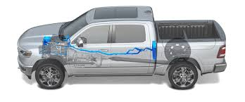 2019 Ram 1500's Hybrid System Won't Keep Your Beer Cold - CarBuzz Vacuum Truck Operations Blackwells Inc The Evolution Of Truck Materials Scania Group Vocational Mudjacking Equipment System Hmi Cable Hoist Rolloff Systems Most Profitable Ways To Use A Gps Tracking Device Scanias Advanced Emergency Braking Stopped Used In Hd Slideout Storage For Pickups Medium Duty Work Info Vision 2310b 24v Security Rack And Bed Cover On Chevygmc Silverado Flickr