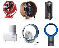 6 of the coolest desktop fans 2014 list