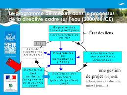 application de la directive cadre sur l eau ppt télécharger