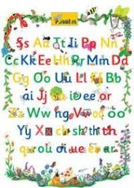 Alphabet Poster Frieze Phonics Phoneme Letter Sounds