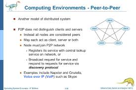 Chapter 1: Introduction - Ppt Download Konfigurasi Voip Sver Menggunakan Free Pbx Pada Linux Tribox Computer And Internet Tools Rources Internetfrogcom Rate Center Lookup Next Generation Communications Telnyx Ieliquent Neutral Tandem Home Cooked Cheap Calls Dialing Via Phone Line Through Features Abundant Useful For Call Management Webbased Wikipedia Reverse Lookup Company Archives Reverse Phone How To Cell Numbers With Directory Integrating Openerp Within A Cisco Ip Devrandom