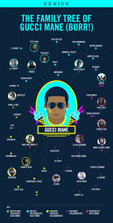 Lil Wayne No Ceilings 2 Youtube by 246 Best Trap Hit Makers Images On Pinterest Hiphop Mike D