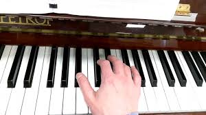 100 Ab Flat How To Play A B Flat Minor 7 Chord On Piano YouTube