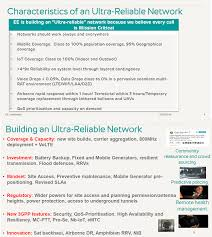 The 3G4G Blog: Emergency Volte Ytd25 Switching To Starhub Voip And Testing Using Opale Systems Vpp Sip Test Agent Mos Vs Pesq Messtechnik Passiv Und Aktiv Youtube Techbarnwireless Ims The 3g4g Blog Lte Tetra For Critical Communications Lg Reliance Jio 4g Sim Settings Stop Drking The 5g Bhwater Martingeddes Advanced Voice In Csfb Opentech Info Cs Ps Voice Service Capabilities