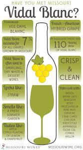 Kc Pumpkin Patch Winery by 17 Best Missouri Harvest Time Images On Pinterest Missouri