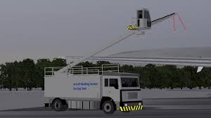 De-Icing Trucks - Objects - X-Plane.Org Forum