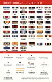 best 25 us military medals ideas on pinterest military insignia