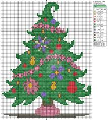 The Grinch Christmas Tree by The Grinch Christmas Tree By Makibird Stitching On Deviantart