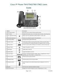 Cisco IP Phone 7941 User Manual | 6 Pages | Also For: IP Phone ... Unboxing Assembling The Cisco Spa303 Getvoipcom Youtube 8945 Ip Phone Tutorial Cisco 3905 Draft Pdf Polycom Soundstation User Manual 28 Pages 127945 Do Not Disturb Dnd 88211296 Wireless Phone User Manual Systems Inc Spa504g Conference Calls Video Traing Factory Reset Spa Phones Spa504 508 303 Avaya Telephone 4610sw Guide Manualsonlinecom Linksys Spa941 Teo 7810tsg Installation 84 Also 8865 5line Voip Cp8865k9