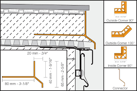 Schluter Tile Edging Colors by Schluter Tile Edge Colors Wiring Diagrams Wiring Diagrams