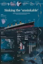 Rms Olympic Sinking U Boat by Titanic Sinking On Pinterest Titanic Ship Titanic Ship History
