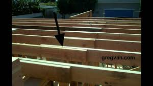 Ceiling Joist Span For Drywall by Can I Put A Door In A Basement Wall Is The Current Frame