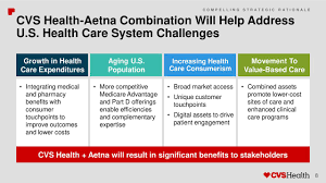 aetna pharmacy management help desk aetna aet to be acquired by cvs health cvs slideshow aetna