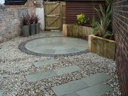 courtyard garden ideas uk interior design