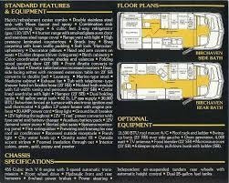 Gmcforum Gmcnet Re Gmcnet Finally by 100 Gmc Motorhome Floor Plans Index Of Publications 1973