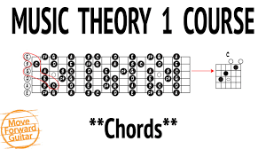 Empty Chairs At Empty Tables Chords by Music Theory 1 Guitar Course Chords Lesson 9 With Loop