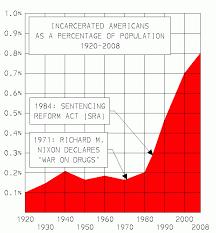 The Illegalization Of Marijuana A Brief History