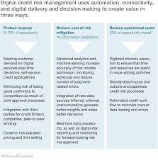 Dynamic Value Annual Financial Risk The Value In Digitally Transforming Credit Risk Management