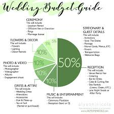 Wedding Bud Breakdown Guide