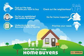 Tips for first time Home Buyers Bangalore – gopalanenterprises