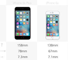 iPhone 6s Plus vs 6s 6 Plus 6 and 5s