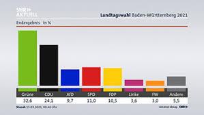 Landtag Baden Württemberg Landtag Baden Württemberg Startseite