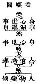 maison du monde canap駸 alchimie taoïste 性命雙修博客