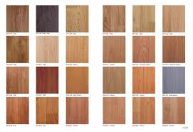 Laminate Flooring Samples And Colors