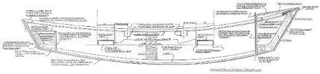 Free Wood Boat Plans by Another Source For Wood Drift Boat Plans Glen L The Fly Fishing