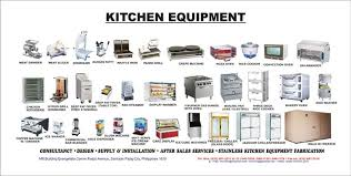 Kitchen Equipment Clip Art KITCHEN EQUIPMENT