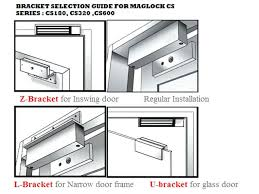 Magnetic Locks For Kitchen Cabinets by Magnetic Locks To All Glass Doors Magnetic Locks For Doors Outdoor