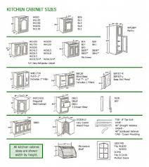 Standard Kitchen Cabinet Depth by Wall Cabinet Height Home Design