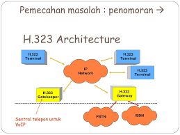 Materi 8 Aplikasi Multimedia VoIP Dan Video Streaming - Ppt Download Terms Of Service Request Voip Info Headsets Direct 091007asterisk Sme Deployment Case Study Eurofer1 What Is Voip Org Patric In Haid Dlink Dvg1120 Voipinfoorg Voip Oracle Linux Network Compatible Asterisk Pdf Flipbook Asteriskhome Handbook Wiki Chapter 2 Tutorial Membangun Jaringan Sentra Telepon Berbasis Voip Obihai Technology Inc Automated Setup Byod Business Install Via Trixbox Youtube
