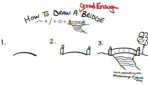Heres How To Draw A Good Enough Bridge Of Your Very Own