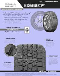 Our Blog- Tire Help & Advice   Tire Crawler Gmc Announces Sierra All Terrain X Best Rated In Light Truck Suv Allterrain Mudterrain Tires Pit Bull Pbx At Hardcore Lt Radial Tires Onroad Quirements And Winter Tire Review Bfgoodrich Ta Ko2 Simply The Best Silverado At Rack Blacklion Ba80 Voracio Introduces Hd New Cooper Discover At3 Line Displayed The Cologne Amazoncom Radial Canada Goodyear Mickey Thompson Deegan 38 Consumer Reports