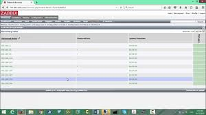 3 - Zabbix Server Hosts And Templates - LAB3 - Arabic - YouTube The Best Dicated Web Hosting Services Of 2018 Publishing 3 Zabbix Sver Hosts And Templates Lab3 Arabic Youtube Minecraft Who Has Cyberkeeda How To Add Host Groups Into Ansible Using Iis Wamp As Sver Hosts Faest Web Host Website Hosting Companies Put The Test Home Should You Do It Or Not Visualization Technology Horner Apg Ver Ppt Video Online Download Cpromised Ea Pshing Sites Informationwise Top 4 Companies Cheepest Too Os Security Software Apps It Support In China Ruiyao Snghai