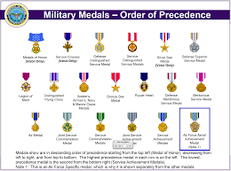 Awards And Decorations Us Army by Us Army Medals Chart Socialmediaworks Co