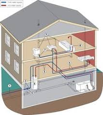 Plumbing In Manufactured Homes Mobile & Manufactured Home Living