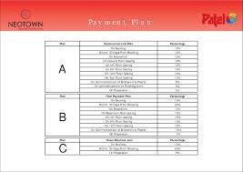 Ground Floor Casting Means by Patel Neotown In Noida Extension Noida Patel Neotown Price Rs