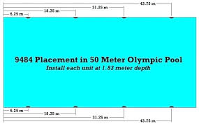 Swimming Pool Size Typical Lap Dimensions Interesting Design For Pools