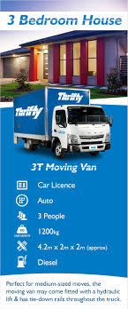 100 Truck Moving Rentals Which Moving Truck Size Is The Right One For You Thrifty Blog