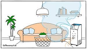 klimaanlage ohne abluftschlauch top modelle infos tipps