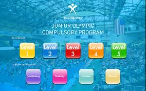 Usag Level 3 Floor Routine 2017 by Amazon Com Usa Gymnastics Compulsories Appstore For Android